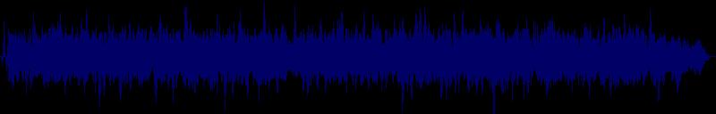 waveform of track #108812
