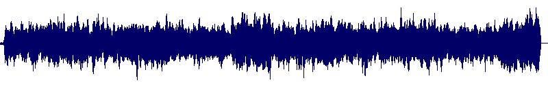 waveform of track #108820
