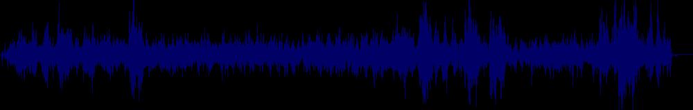 waveform of track #108836