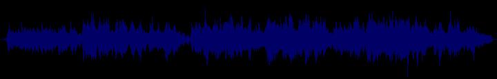 waveform of track #108884