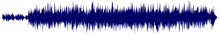 waveform of track #108895