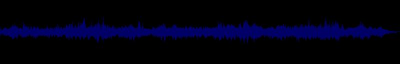 waveform of track #108945