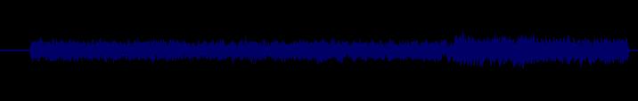 waveform of track #108983