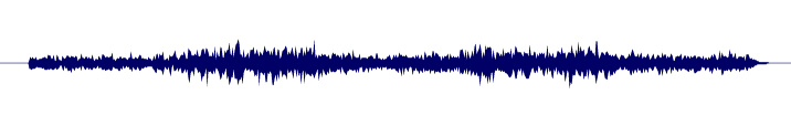 waveform of track #108987