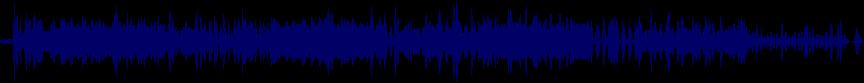 waveform of track #10909