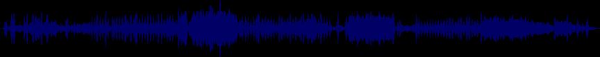 waveform of track #10919