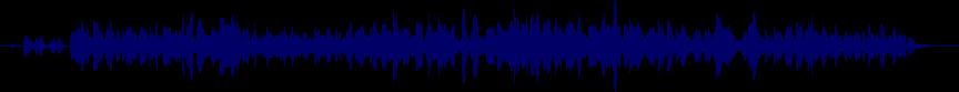 waveform of track #10921