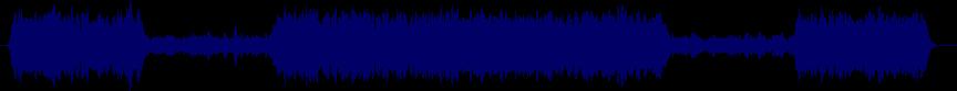 waveform of track #10938