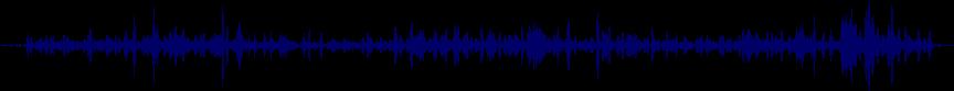 waveform of track #10963