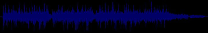 waveform of track #109057