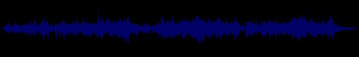 waveform of track #109103