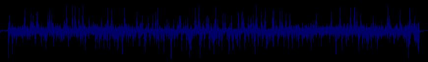 waveform of track #109183