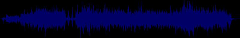 waveform of track #109191
