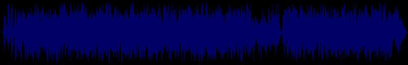 waveform of track #109202