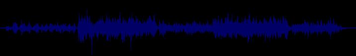 waveform of track #109279