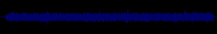 waveform of track #109282