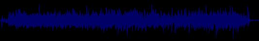 waveform of track #109524