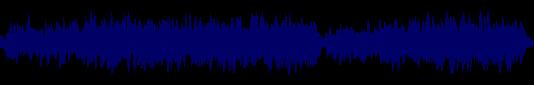 waveform of track #109563