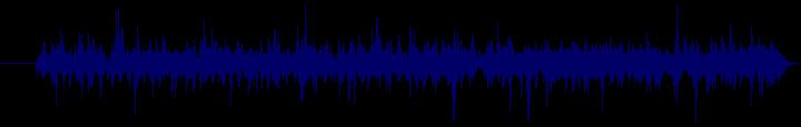 waveform of track #109586
