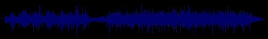 waveform of track #109788