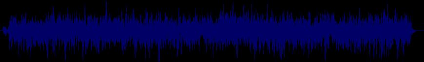 waveform of track #109808