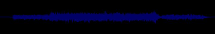 waveform of track #109817