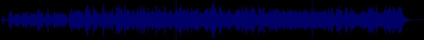 waveform of track #1173