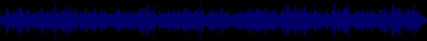 waveform of track #1182