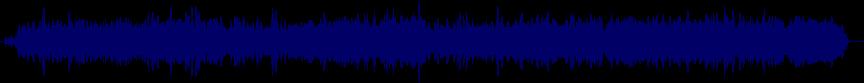 waveform of track #11027