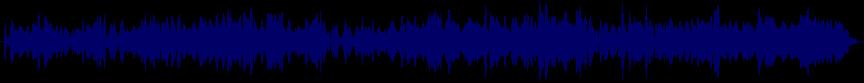 waveform of track #11043