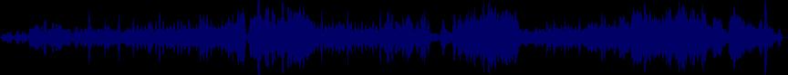 waveform of track #11079