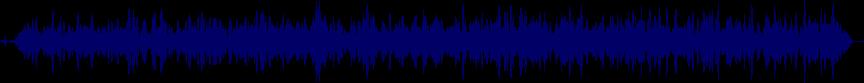 waveform of track #11088