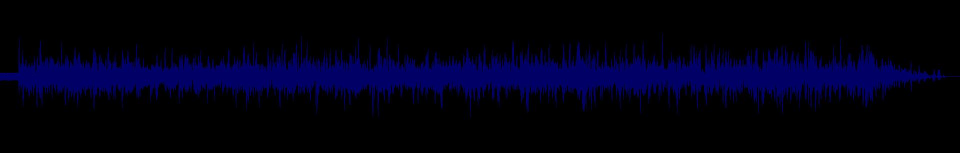 waveform of track #110063