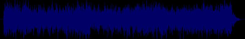 waveform of track #110112