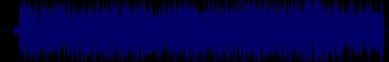 waveform of track #110180