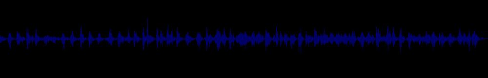 waveform of track #110187