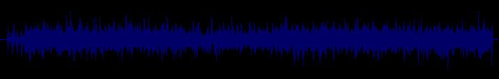 waveform of track #110258