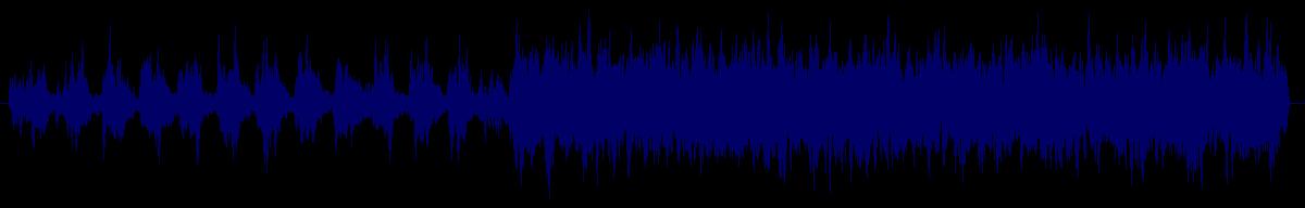 waveform of track #110266