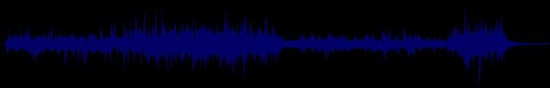 waveform of track #110302