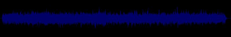 waveform of track #110574
