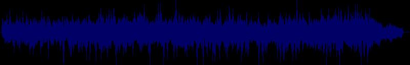 waveform of track #110654