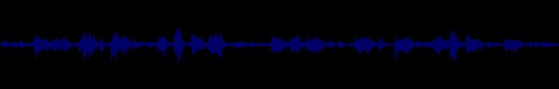 waveform of track #110667