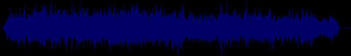 waveform of track #110713