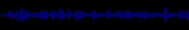 waveform of track #110817