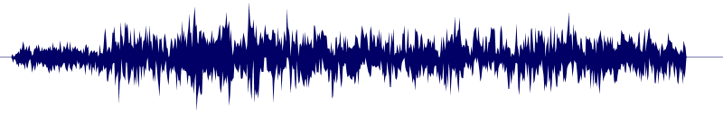 waveform of track #110854