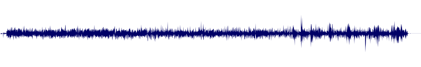 waveform of track #110951