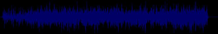 waveform of track #110956