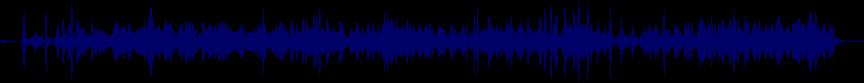 waveform of track #11110