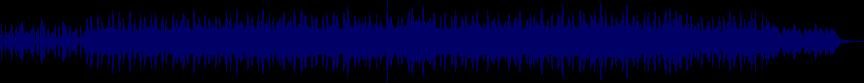 waveform of track #11128