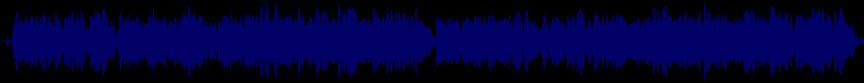 waveform of track #11138